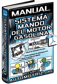 Manual de Sistema de Mando del Motor de Gasolina - Estructura y Funcionamiento