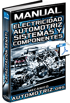 Free workshop manuals. Descarga gratis manuales de mecanica. Desde.