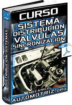 Curso de Sistema de Distribución Valvular – Sincronización, Distribución y Sistemas