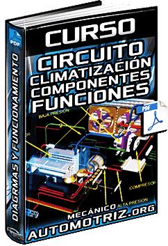 Curso: Circuito de Climatización - Partes, Funciones, Diagramas y Fluidos de A/C