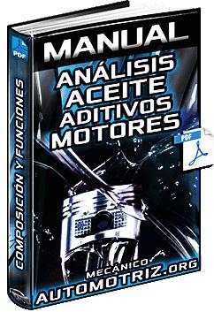Manual: Análisis del Aceite - Lubricación, Composición, Funciones y Aditivos