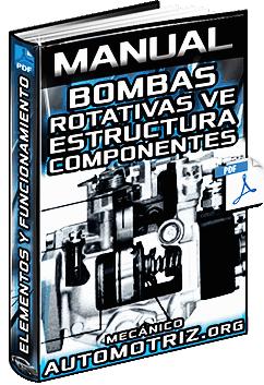 Manual de Bombas Rotativas VE - Partes, Estructura y Funcionamiento