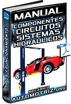 Manual de Componentes y Circuitos de Sistemas Hidráulicos - Tipos