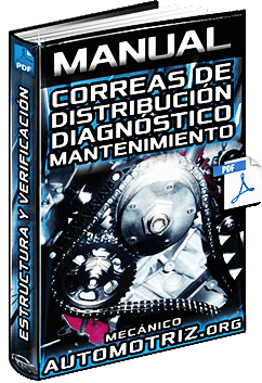 Manual de Correas de Distribución – Estructura, Diagnóstico y Mantenimiento
