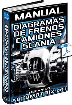 Manual: Diagramas de Frenos en Camiones Scania – Elementos, Funciones y Símbolos