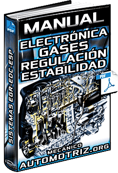 Manual de Electrónica - Sistema de Gases EGR, Regulación EDC y Estabilidad ESP
