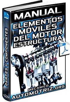 Manual de Elementos Móviles del Motor – Distribución, Transmisión y Válvulas