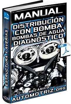Manual: Kits de Distribución con Bomba y Bombas de Agua - Averías y Diagnóstico