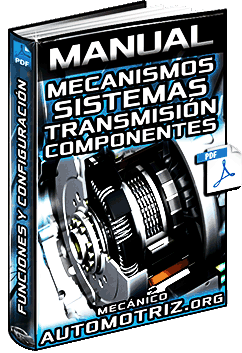 Manual: Mecanismos y Sist. de Transmisión – Componentes y Configuraciones
