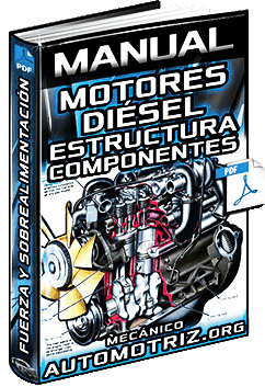 Manual de Motores Diésel - Aceleración, Consumo, Partes y Sobrealimentación