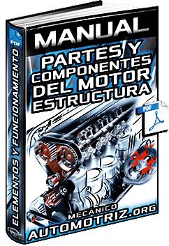 Manual de Partes y Componentes del Motor de Combustión Interna