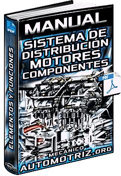 Manual de Sistema de Distribución en Motores – Componentes y Funciones
