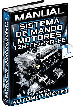 Manual de Sistema de Mando de Motores 1ZR-FE y 2ZR-FE Toyota – Características