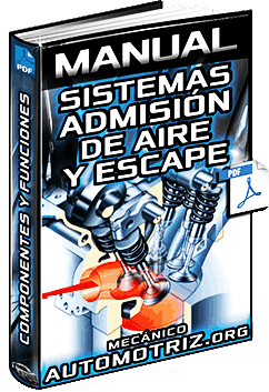 Manual de Sistemas de Admisión de Aire y Escape - Componentes y Funcionamiento
