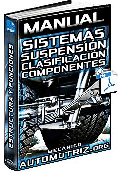 Manual de Sistemas de Suspensión - Tipos, Clasificación, Componentes y Funciones