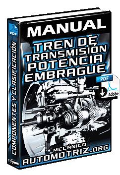 Manual: Tren de Transmisión de Potencia - Clases, Partes y Funcionamiento