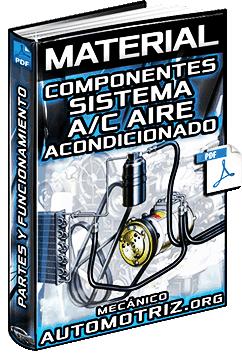 Material: Componentes más Importantes del Sistema de A/C Aire Acondicionado