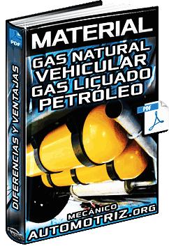 Diferencias del Gas Natural Vehicular GNV y Gas Licuado de Petróleo GLP