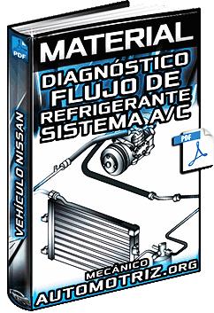Material: Diagnóstico y Reparación del Flujo del Refrigerante del Sistema A/C