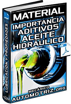 Importancia de los Aditivos en el Aceite Hidráulico – Lubricación y Propiedades