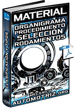 Material: Organigrama de Procedimiento de Selección de Rodamientos