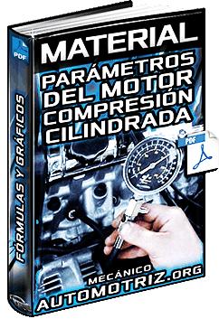 Parámetros del Motor - Cilindrada, Relación de Compresión y Volumen