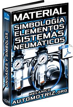 Material: Simbología de Elementos de Sistemas Neumáticos – Unidades y Lógica