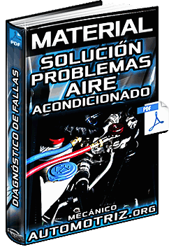Material: Solución de Problemas y Averías del Sistema de Aire Acondicionado