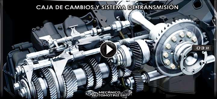 Vídeo de Caja de Cambios y Sistema de Transmisión – Partes y Funcionamiento