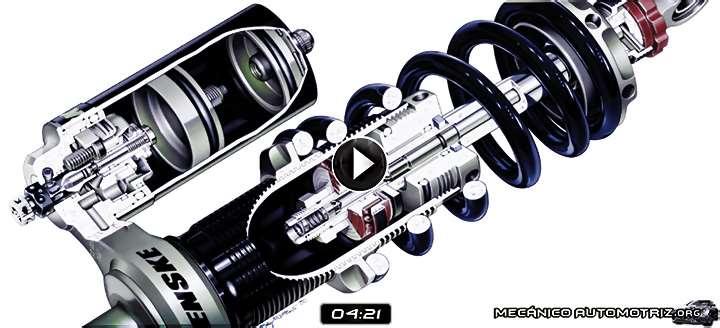Vídeo: Funcionamiento del Amortiguador – Estructura, Componentes y Mecanismo