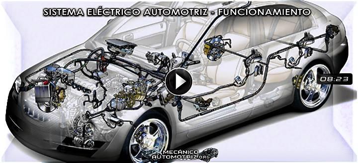 Vídeo del Sistema Eléctrico Automotriz – Componentes y Funcionamiento