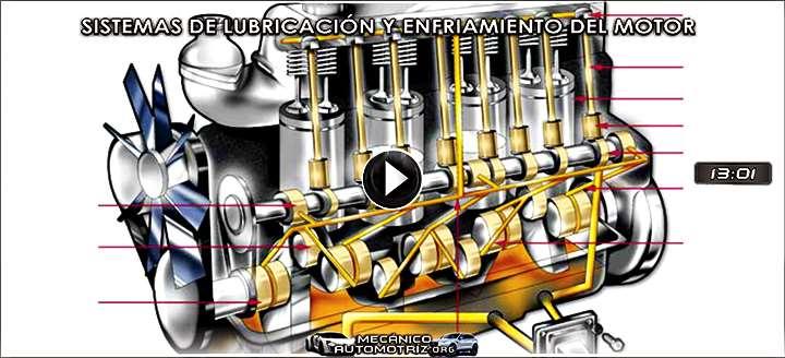 Vídeo de los Sistemas de Lubricación y Enfriamiento del Motor - Diagnóstico