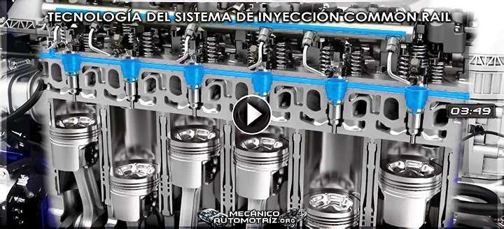Vídeo: Tecnología de Sistema Common Rail – Inyección Electrónica en Motores Diésel
