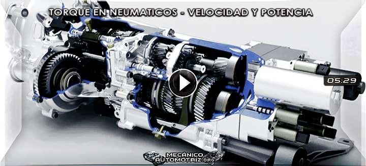 Vídeo: Torque (Par Motor) en Neumáticos - Velocidad, Potencia y Aceleración Máxima