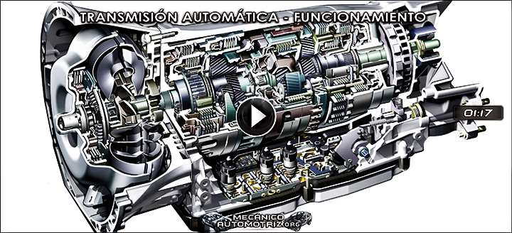 Vídeo de Transmisión Automática - Funcionamiento de Engranes Planetarios