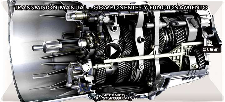 Vídeo de Transmisión Manual y Caja de Cambios - Componentes y Funcionamiento