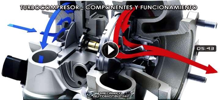 Vídeo de Turbocompresor – Estructura, Partes, Componentes y Funcionamiento