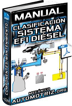Manual: Sistema EFI en Motores Diésel – Tipos, Control Componentes y Mantenimiento