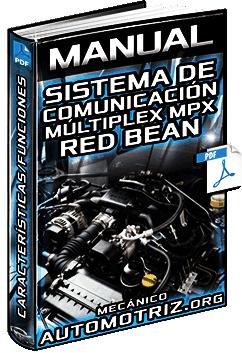 Manual de Sistema de Comunicación Múltiplex MPX – Características, Red BEAN y Funciones