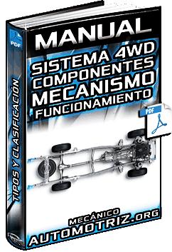 Manual: Sistema 4WD de Tracción a las 4 Ruedas – Componentes, Funcionamiento y Tipos