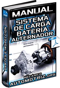 Manual: Sistema de Carga de la Batería – Alternador, Funcionamiento e Inspección