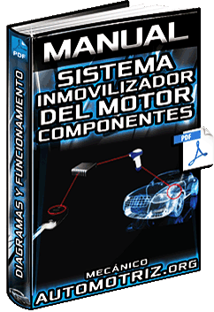 Manual: Sistema Inmovilizador del Motor – Componentes, Diagramas y Funcionamiento