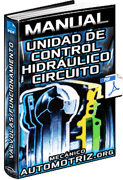Manual de Unidad de Control Hidráulico – Circuitos, Válvulas y Funcionamiento