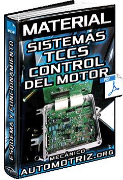 Material: Sistema TCCS y Esquema del Sistema de Control del Motor – Funcionamiento
