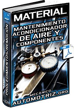 Material de Remoción del Acondicionador de Aire – Componentes y Procedimientos